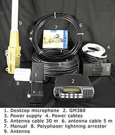 VHF base station kit,Motorola GM360